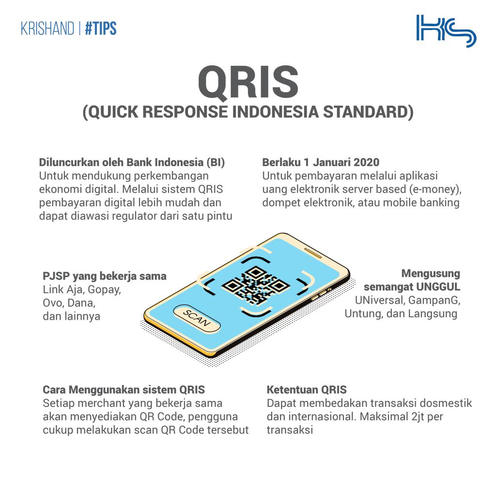 Aturan Khusus Qr Code Indonesia Berlaku 1 Januari 2020 Krishand Blog